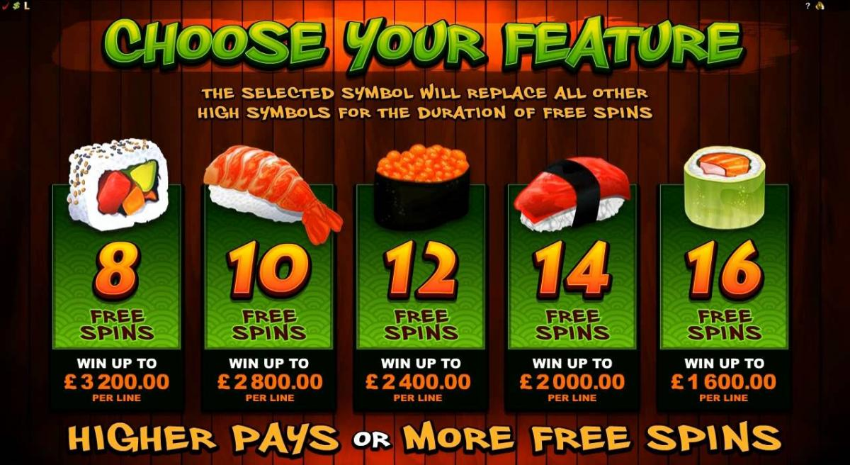 So Much Sushi online slot bonuses
